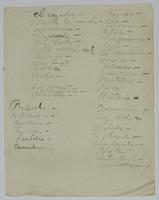 Lista de poemas de La isla de los cánticos